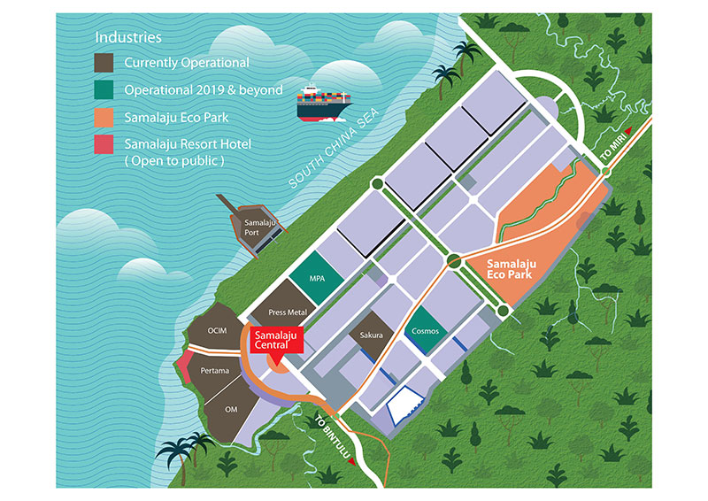 Samalaju Industrial Park & SCORE